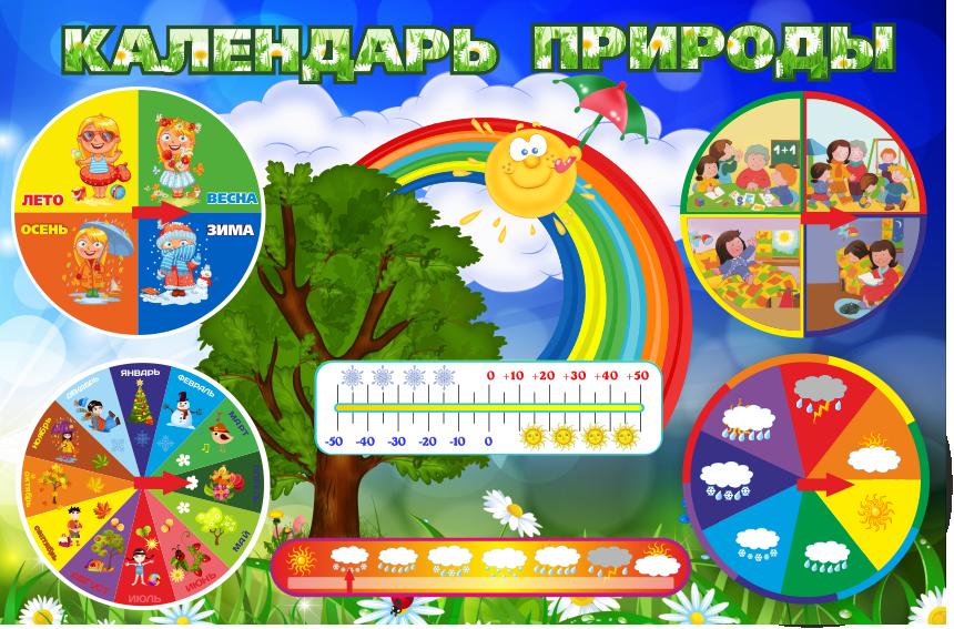 Календарь природы начальная школа картинки
